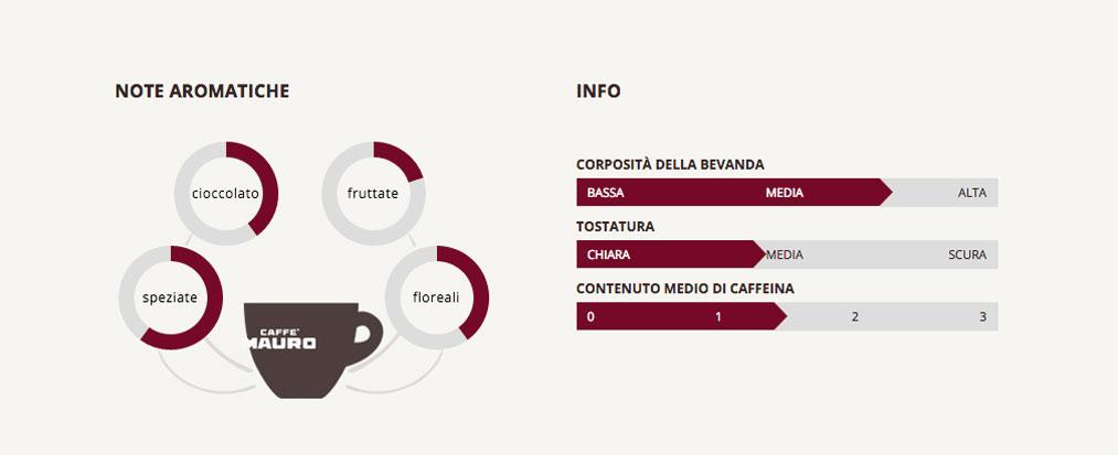 Caffé MAURO CLASSICO